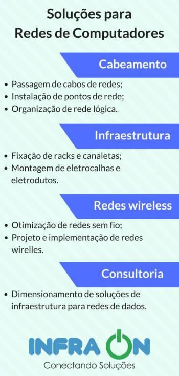 Infra on -conectando soluções . Guia de empresas e serviços